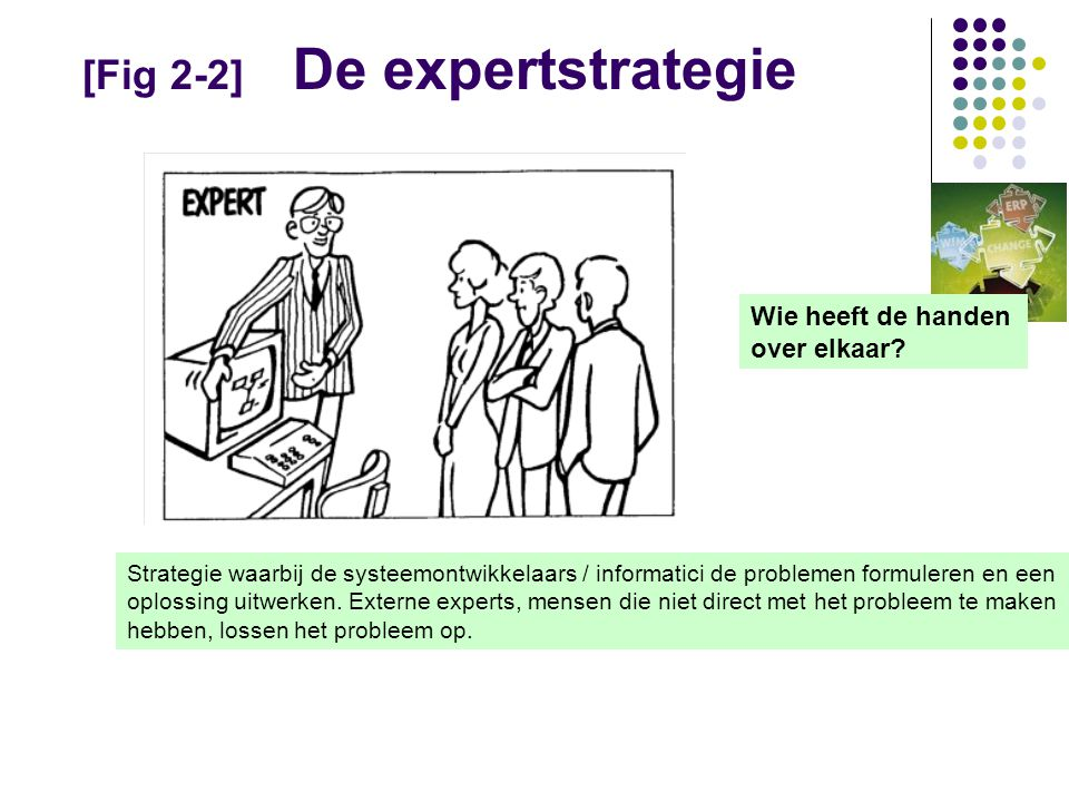 [Fig 2-2] De expertstrategie